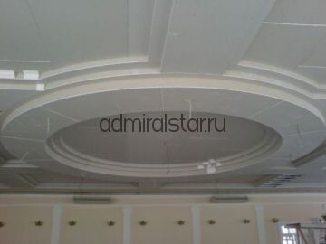 Фигурная  многоуровневая конструкция из ГКЛ на потолке