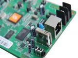Контроллеры и видеосистемы