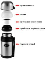 Термос Biostal NG-1 - комплект
