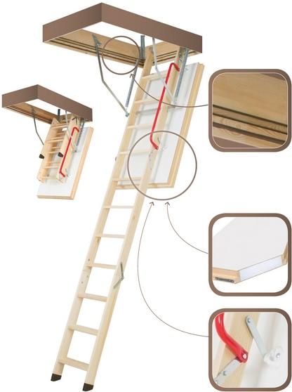 Чердачная лестница LWT Thermo