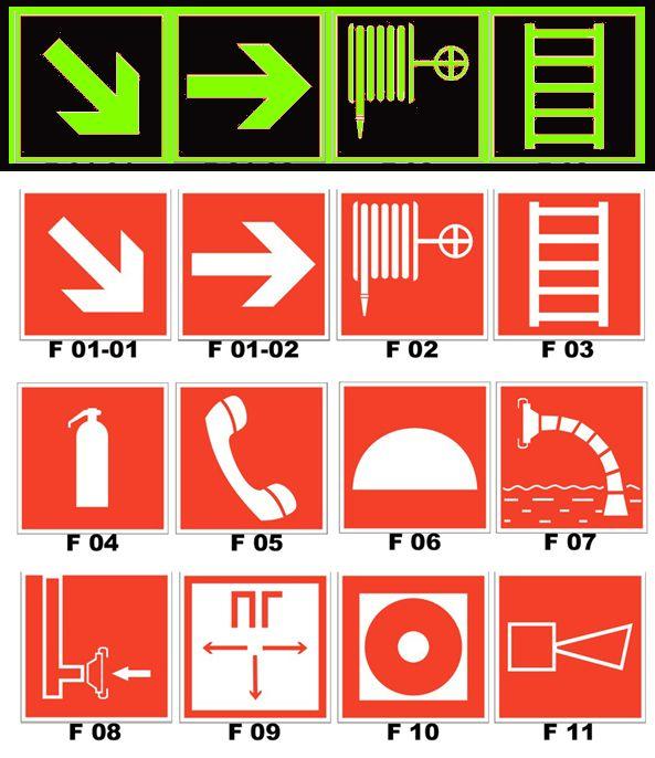 Знаки пожарной безопасности фотолюминесцентные ГОСТ 12.2.143-2009, ГОСТ 12.4.026-2015