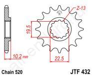 JTF 432.12