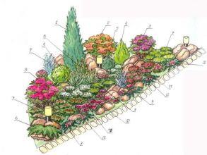 Проектирование цветников