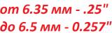 """Пули от 6.35 мм/.25"""" до 6.5 мм/.257"""""""