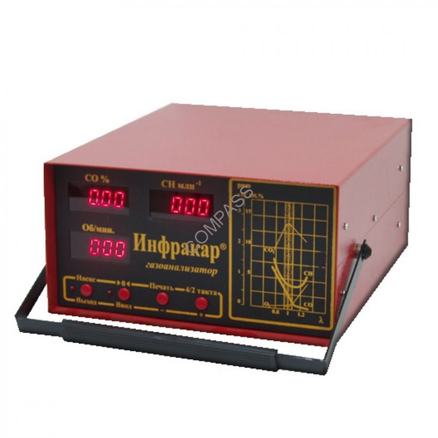 Газоанализатор 2-х компонентный, Инфракар (Россия)