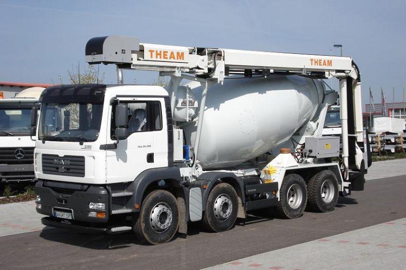 Миксер бетон купить в спб купить бетон м300 в мытищах