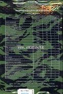 Сухпаек армейский ИРП 2