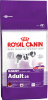 Royal Canin для гигантов