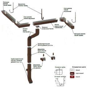 Колено трубы прямоугольное МП Модерн Полиэстер