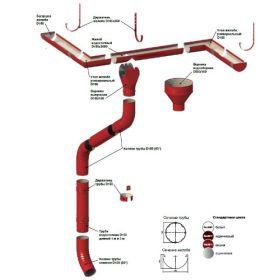 Желоб водосточный большого диаметра круглый МП Проект Полиэстер D185