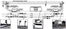 16984-00-00 КРОНШТЕЙН (для указателя скорости, симметричный,  на железобетонной мачте)