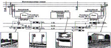 17508.00.00 ЭЛЕКТРОПРИВОД СТРЕЛОЧНЫЙ С ВНЕШНИМИ ЗАМЫКАТЕЛЯМИ НЕВЗРЕЗНОЙ  типа СП-12У (МСП-0,25;154мм;160П)