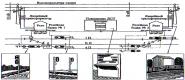25001-00-00-08 ЯЩИК ПУТЕВОЙ типа ПЯ-У (на 6 двух контактных клемм и две 12 контактные клеммы, с 1 комплектом перемычек)