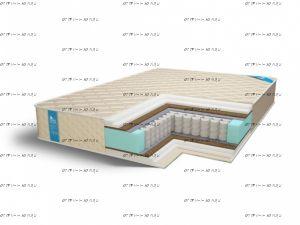 Матрас Eco-Hard TFK+ Comfort Line
