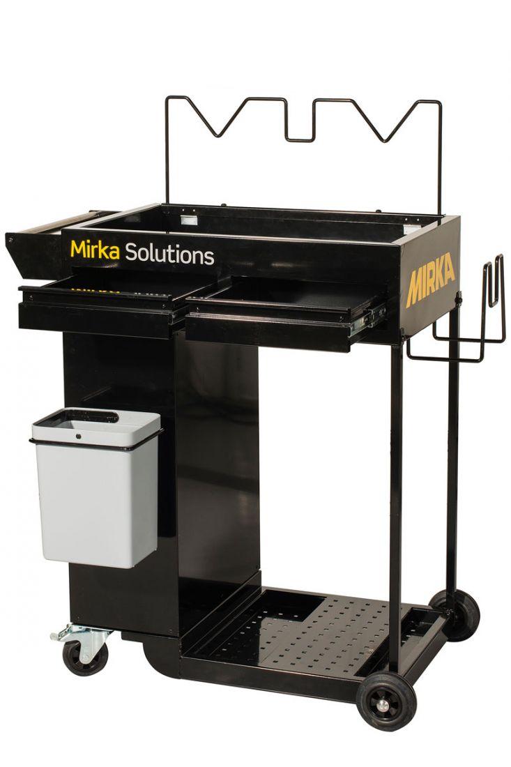 MIRKA Solutions. Инструментальный центр