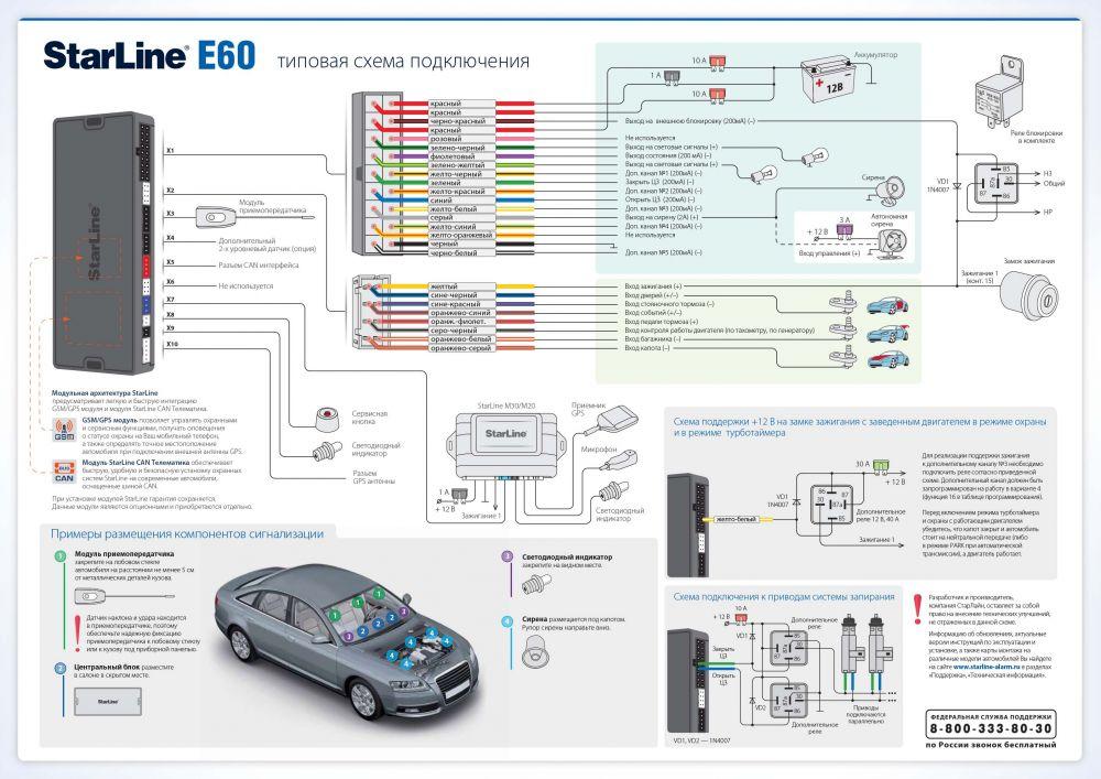 Автосигнализация StarLine Е60 Dialog