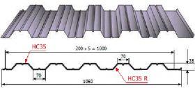 Профнастил НС-35 оцинкованный 0,8