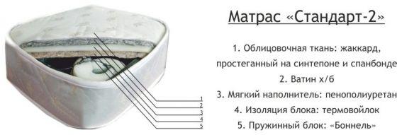 Матрац Стандарт-2  1950/2000