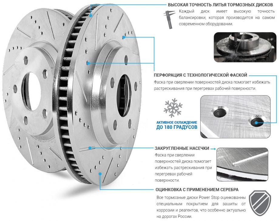 Тормозные диски POWERSTOP (передняя ось)