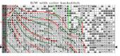 B/W chart with backstitch.