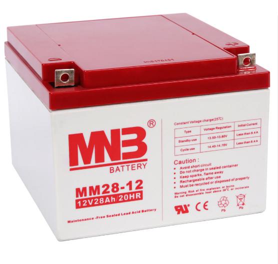 MNB MM 28-12