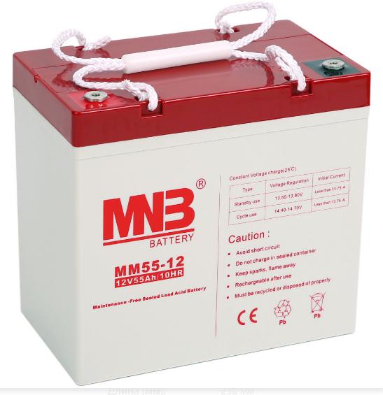 MNB MM 55-12