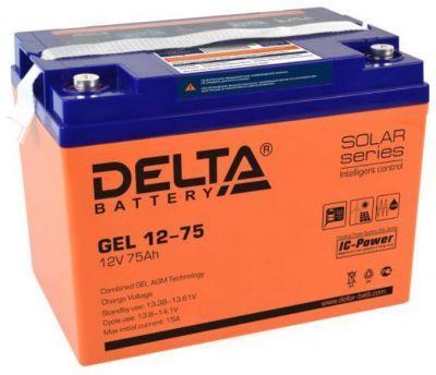 Delta GEL 12-75