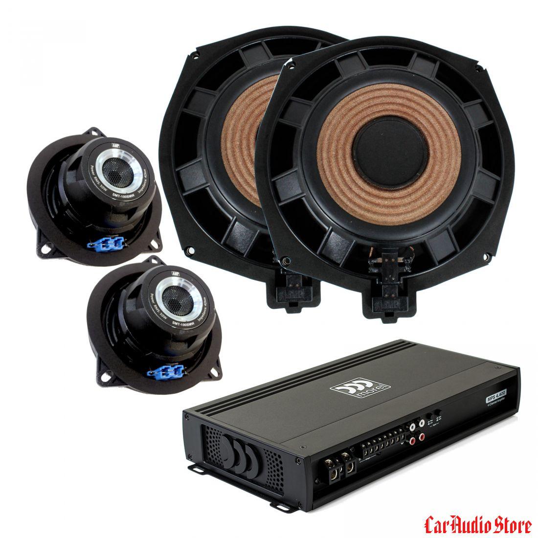 Base Kit plus AMP 1 (MOREL)