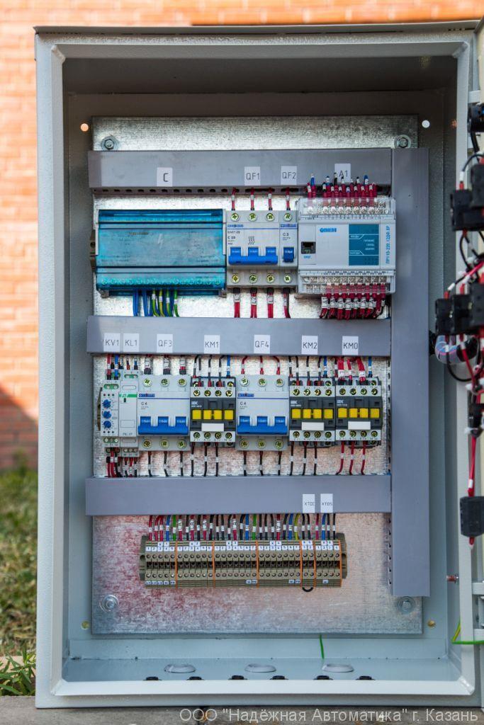 Шкаф питания и управления вентиляторов