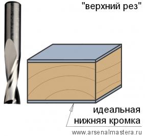 CMT 191.635.11 Фреза спиральная монолитная 3,5x12x60 Z2 S6 RH