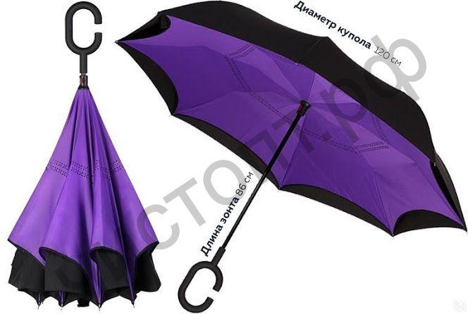Умный зонт Smartzontзащита от выворачивания и к вам он всегда сухой