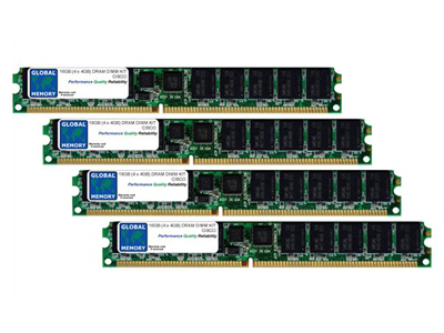 Память Cisco M-ASR1K-RP2-16GB