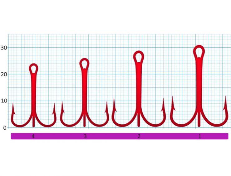 Крючок тройной SWD SCORPION TREBLE RED