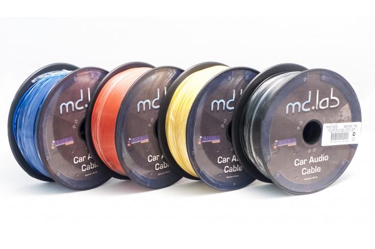 MDLab MDC-PCС-17BL/R/Y/B