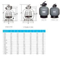 Фильтр Aquaviva (Emaux) серия V350-900