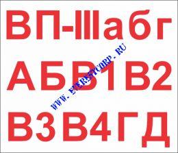 Комплект букв и цифр для знака