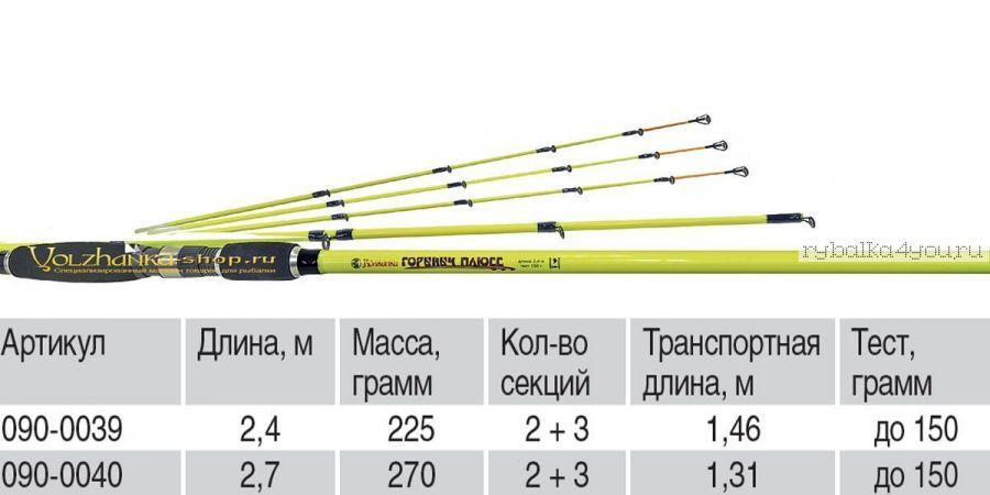 Удилище универсальное Волжанка Горыныч Плюсс  2,7м тест до 150гр (2 секции+3)
