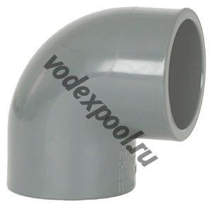 Угольник 90 градусов Coraplax (д. 110 мм)