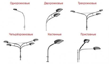 Кронштейны для уличных светильников консольных