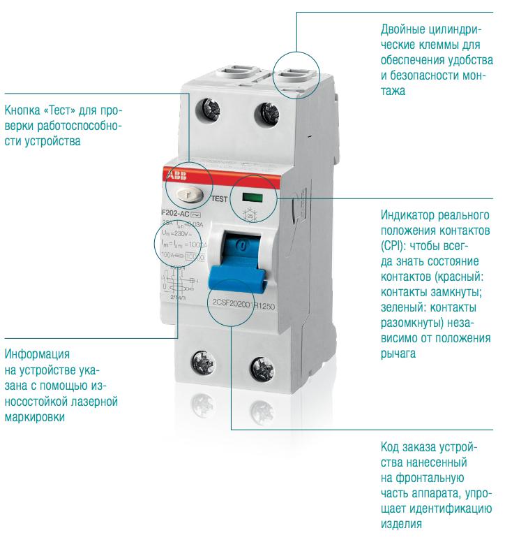 Устройство защитного отключения ABB FH202 ELC2CSF202004R1250