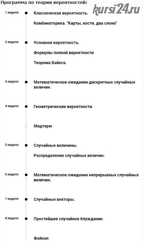 [ШАД] Теория вероятностей для ШАД (Александр Лыков)