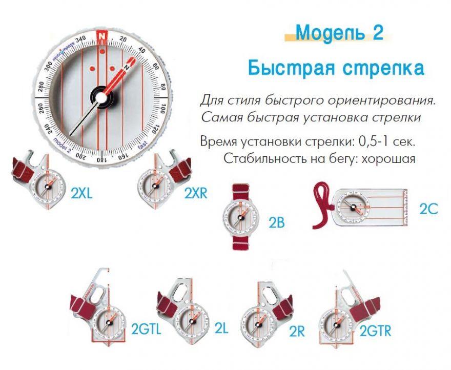 Компас Moscompass Модель 2