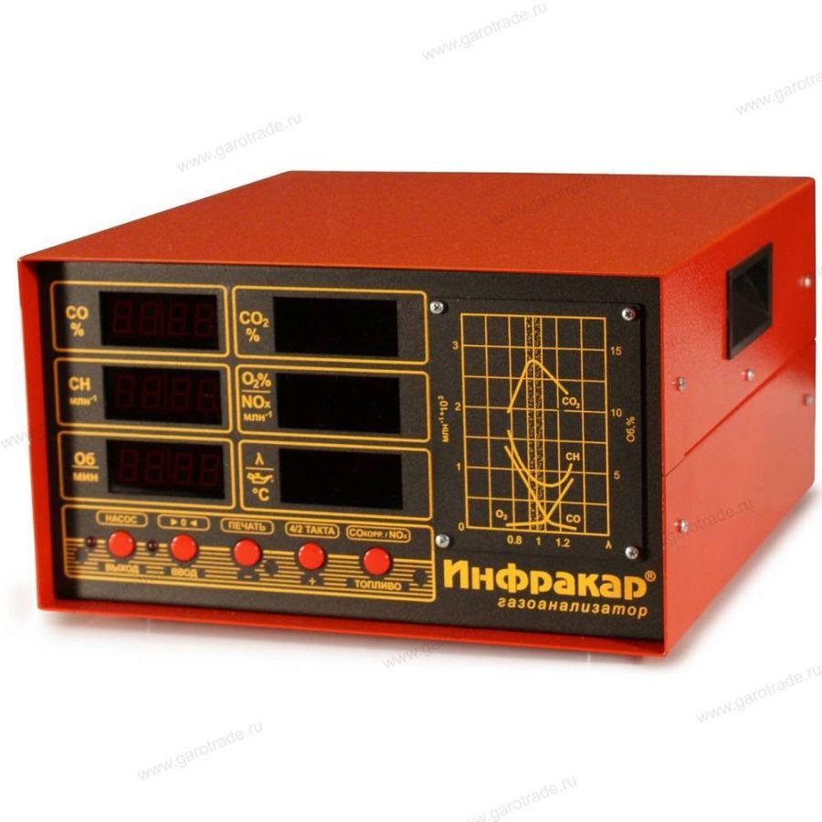 ИНФРАКАР 5М-3T.01 газоанализатор 0 класс точности